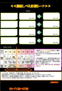 デシベル計測シート