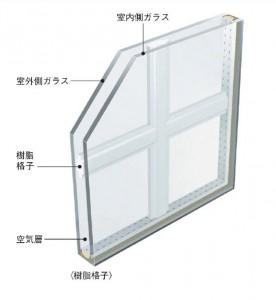 格子入り複層ガラス・拡大