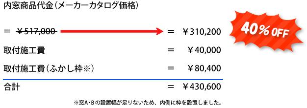 内窓商品代金(メーカーカタログ価格)より40%割引時の取付価格