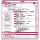 省エネ住宅ポイント発行・申請書類